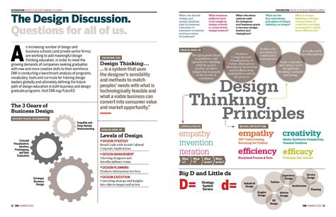 design thinking basics the design discussion questions for all of us by tim