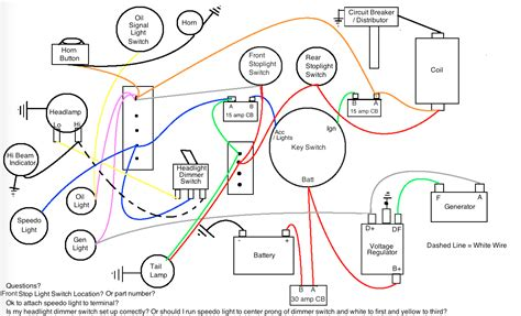 Sportster Ignition 32969 98 Wiring Diagram