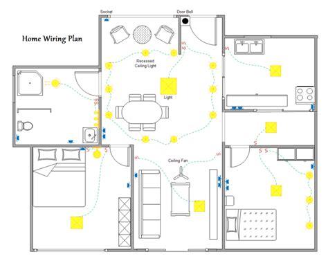 beginners guide  home wiring diagram  mytechlogy