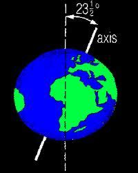 axis axes math word definition math open reference