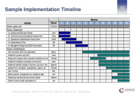 software implementation plan template asc 606 implementation strategy with connor and