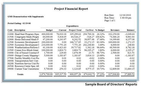 board report gms board of director s reports
