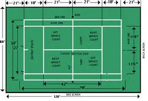 diagram of a driveway diagram of drainage system elsavadorla
