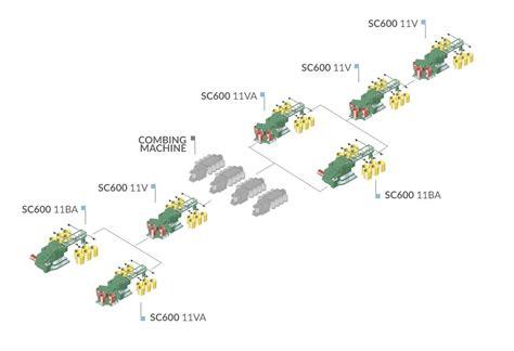 di imola on line combing line cognetex