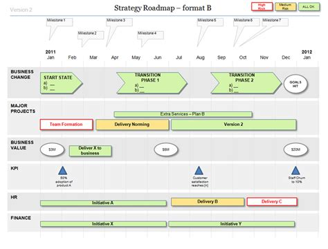 Powerpoint Strategy Roadmap Template Roadmap Planning Template