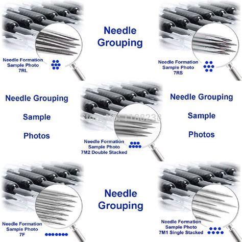tattoo needle classification and uses tattoo gun needle types www pixshark com images