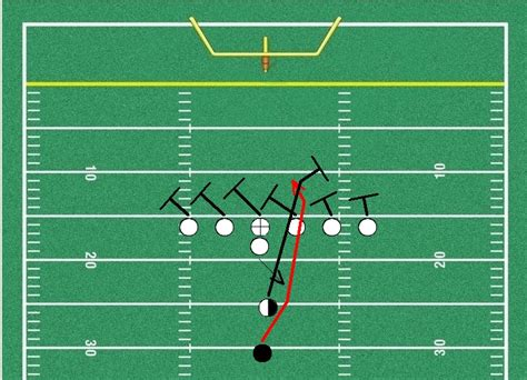 diagram football plays online basketball plays diagram