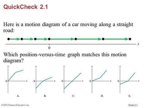 quickcheck 2 1 here is a motion diagram of a car moving