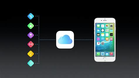 with ios 9 you ll be able to apple s homekit from