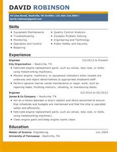 current resume formats current resume formats current resume format