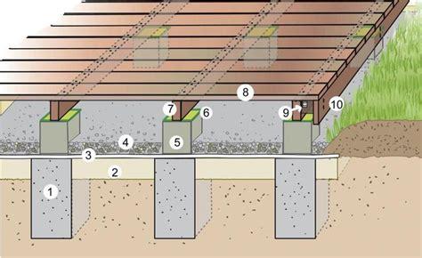 terrasse bauen holz 1000 ideas about holzterrasse selber bauen on
