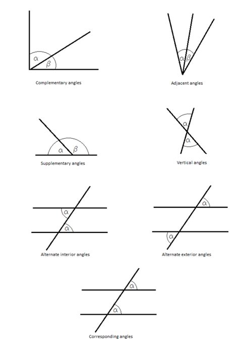 geometry angle relationships worksheet answers free relationships between angles math pinterest math