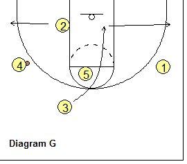 g spot diagram g spot diagram fallopian diagram wiring diagram