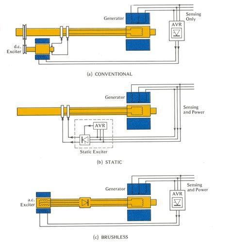 220v generator wiring diagram wiring diagram