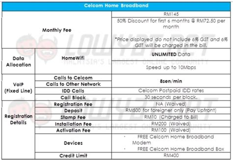 home and broadband plans home plan