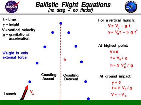ballistics worksheet week c september 3 september 7 walser s digital portfolio