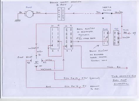 8 pin relay socket wiring diagram 33 wiring diagram