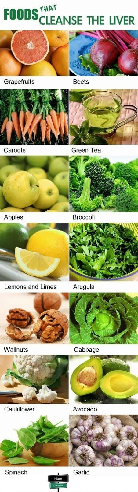 Foods For Healthy Liver Detox by Home Remedies Home Remedies For Colon Detoxification