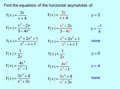 how to find how to find the equation of a horizontal asymptote