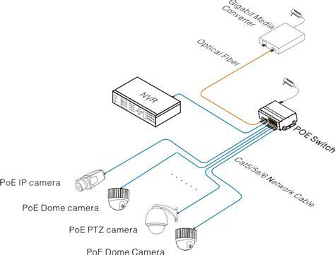 cat5 wiring diagram gigabit cat5 wiring diagram exles