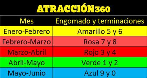 Calendario Verificacion Estado De Mexico Calendario De Verificacion Vehicular Primer Semestre 2017