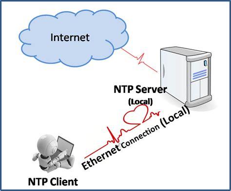 ntp server wadhah daouehi set up ntp server on linux server