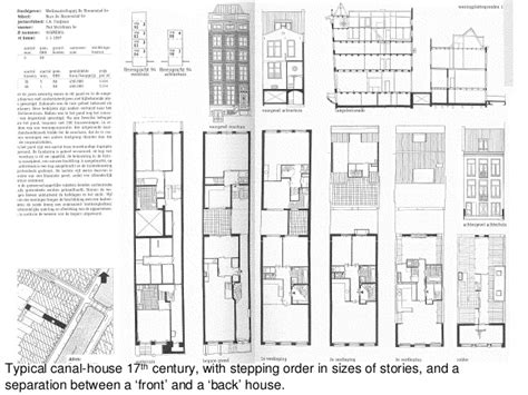 2 Story Townhouse Floor Plans presentation on amsterdam east harbor redevelopment hi