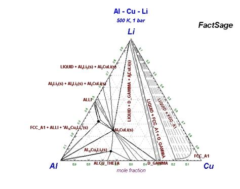 al si cu phase diagram al cu phase diagram pictures to pin on pinsdaddy