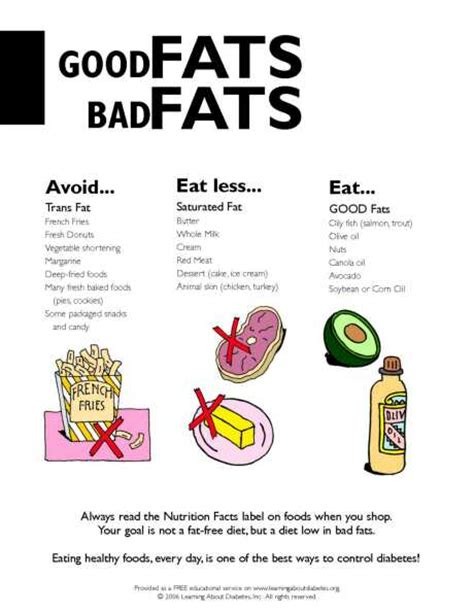 healthy fats handout pdf diabetes information pdf forms for consumers learning