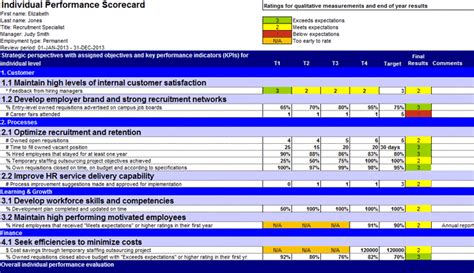 employee performance scorecard template excel best photos of account management scorecard template