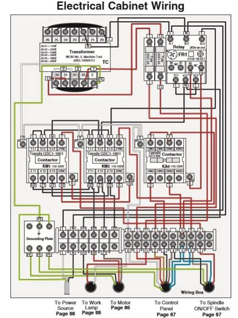 cabinet wiring diagram wiring diagrams schematics