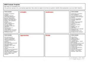 Grow Coaching Template by Swot Analysis Template Growing Pains Business Coaching