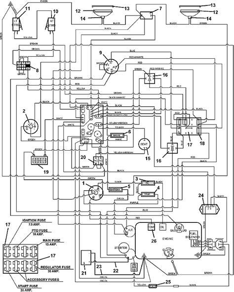 kubota rtv 900 cooling fan wiring diagram kubota rtv 900