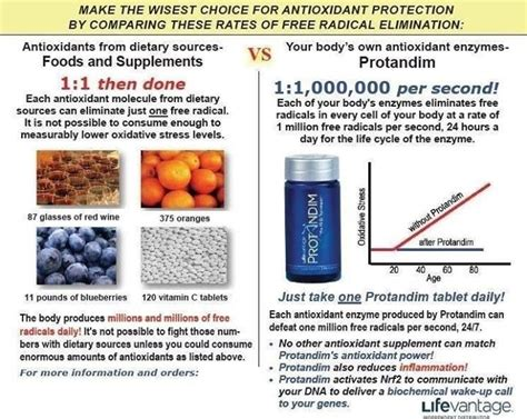 Protandim Detox by 45 Best Images About Protandim On Donny Osmond