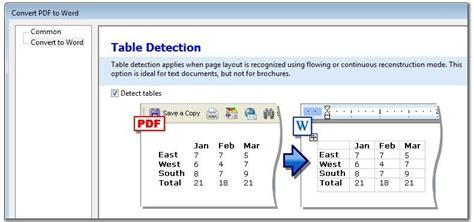 muchas imagenes a pdf solid converter pdf descargar gratis