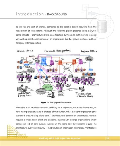 Topics In Thesis For Information Technology by Information Technology Research Thesis