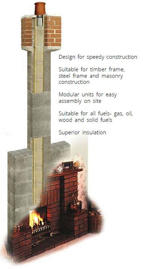 Cover Fireplace chimney systems killeshal