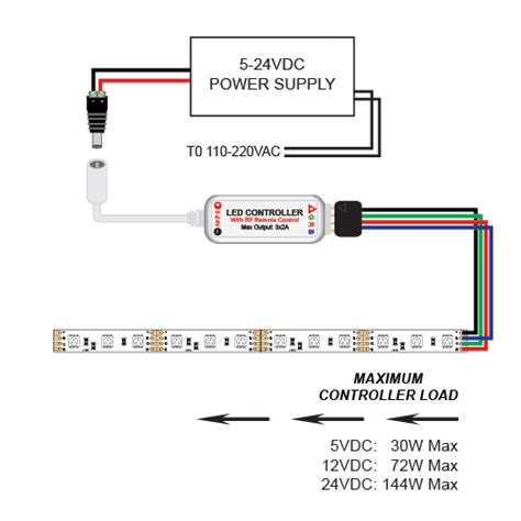 rgb wiring diagram 28 images mini led controller with