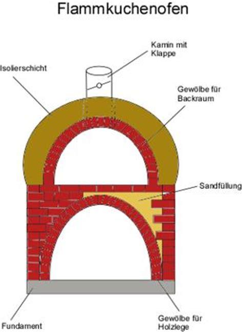 steinofen bauen flammkuchenofen steinofen bauanleitung selber bauen