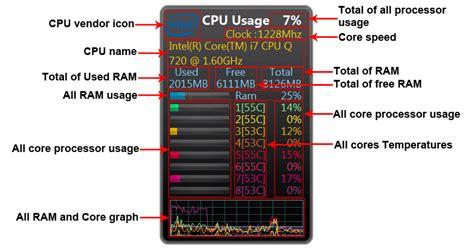 cpu info windows desktop gadgets all cpu meter information