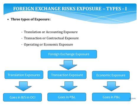Mba Exchange Roche Strategic Planning by Mitigating Fx Risk In Corporate Portfolio