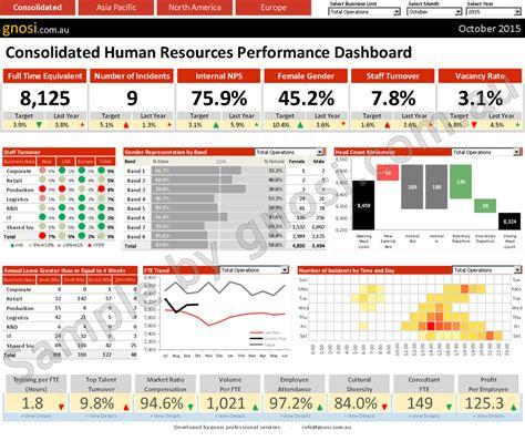 design engineer kpi hr dashboards kpi report 01 consultants australia overview