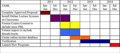 timetable calendar template 2016
