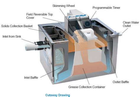 kitchen grease trap design grease traps