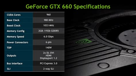 nvidia geforce gtx 660 or better nvidia lets you choose the weapon with the kepler based