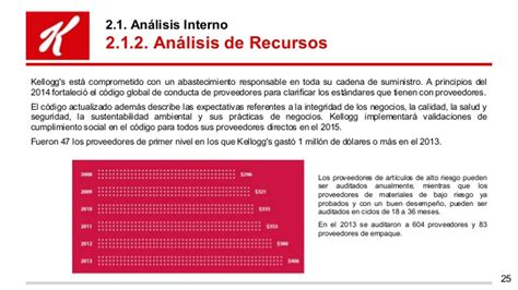 proyecto final cereal pellet quinua de kelloggs ecuador - Cadena De Suministro Kellogg S