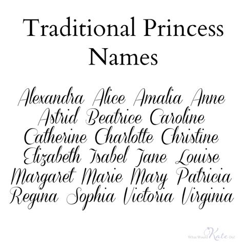 baby names traditional name predictions for royal babies what would kate do