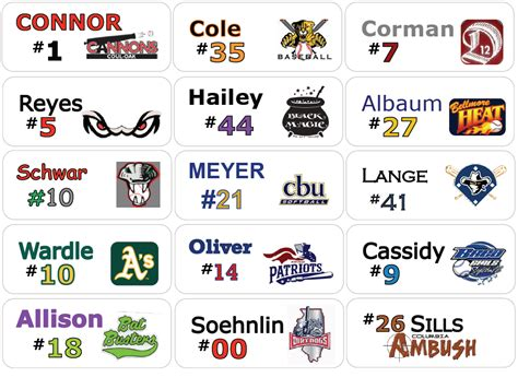 team themes and names team name basketball team names ideas images sports team