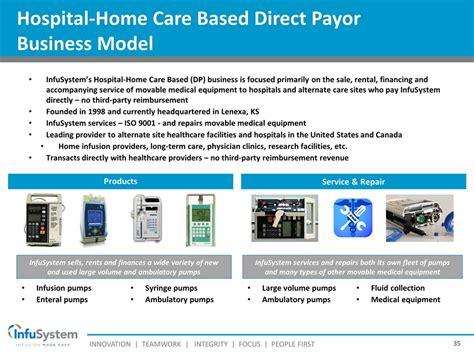 home business model home decor ideas