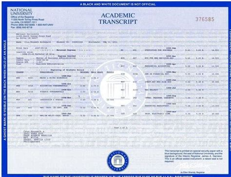 Of Mba Honors Gpa by Transcripts
